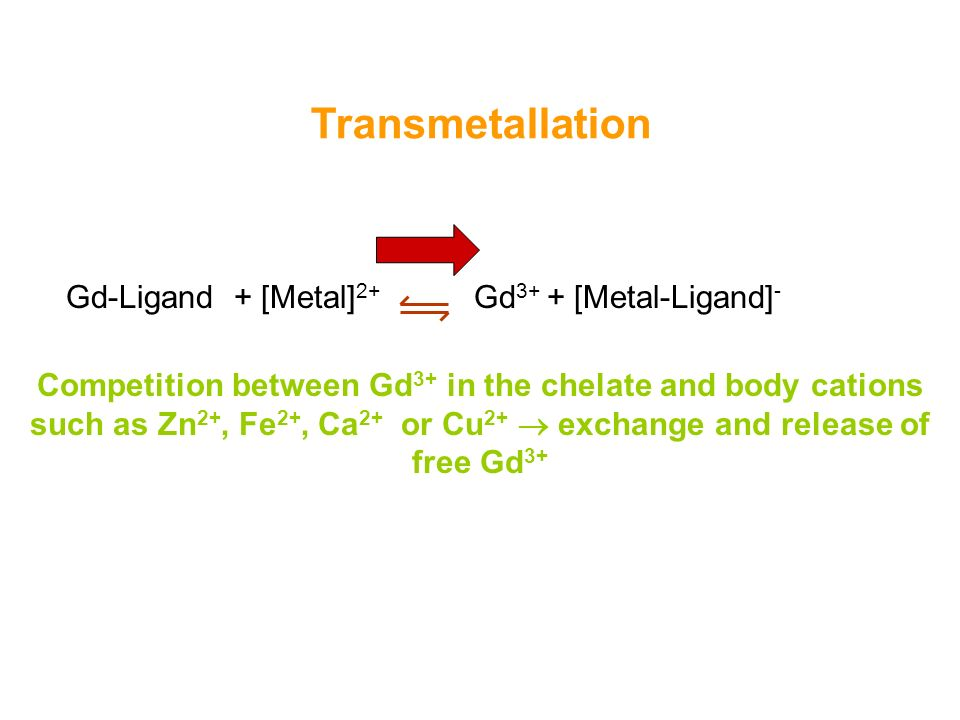 Transmetallation Gd-Ligand + [Metal]2+ Gd3+ + [Metal-Ligand]-